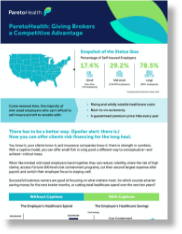 A Competitive Advantage for Brokers